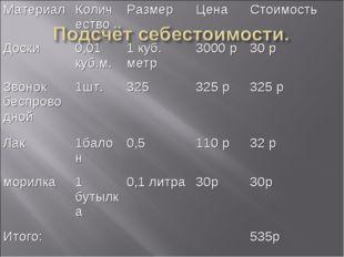 МатериалКоличествоРазмерЦенаСтоимость Доски0,01 куб.м.1 куб. метр3000