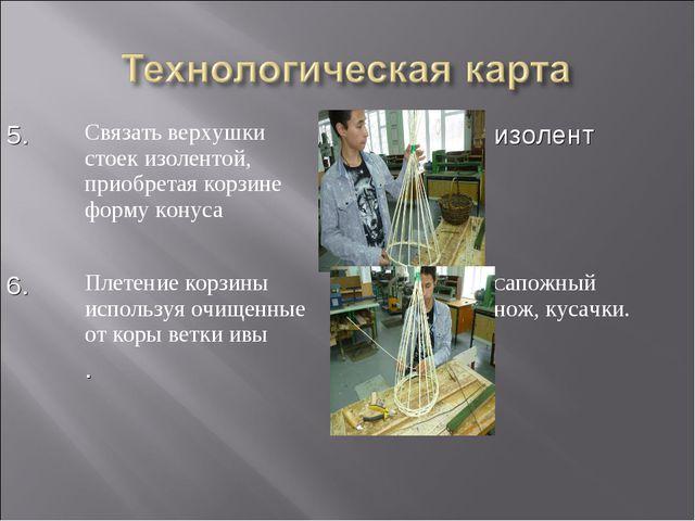5.Связать верхушки стоек изолентой, приобретая корзине форму конусаизолент...
