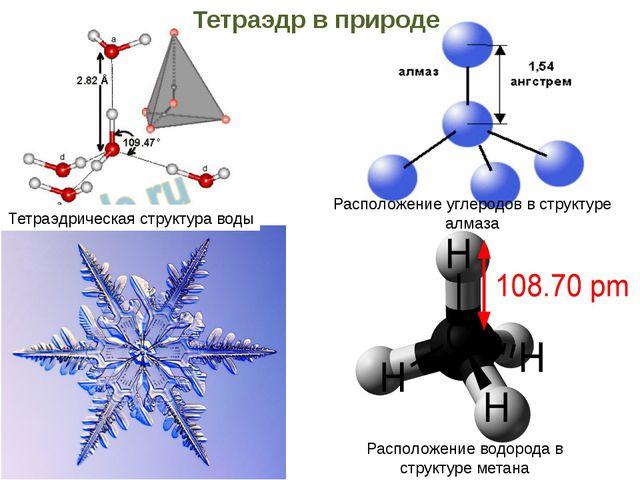 Тетраэдр в природе Расположение углеродов в структуре алмаза Расположение вод...