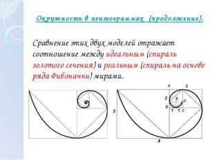 Окружность в пентограммах (продолжение). Сравнение этих двух моделей отражае