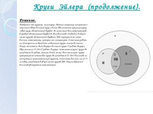 Круги Эйлера (продолжение). Решение. Изобразим эти кружки на рисунке. Можно