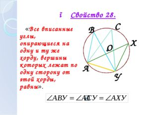 ● Свойство 28. «Все вписанные углы, опирающиеся на одну и ту же хорду, вершин