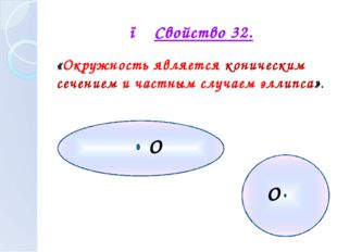 ● Свойство 32. «Окружность является коническим сечением и частным случаем эл