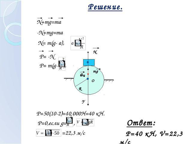Решение. N mg Y О R aц N+mg=ma N= m(g- a), -N+mg=ma P=50(10-2)=40 000Н=40 кН...