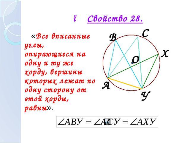 ● Свойство 28. «Все вписанные углы, опирающиеся на одну и ту же хорду, вершин...