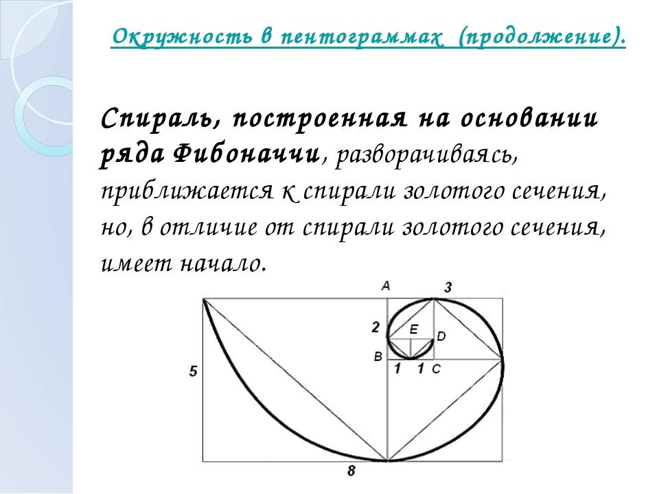 Окружность в пентограммах (продолжение). Спираль, построенная на основании р...