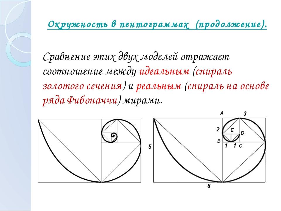 Окружность в пентограммах (продолжение). Сравнение этих двух моделей отражае...