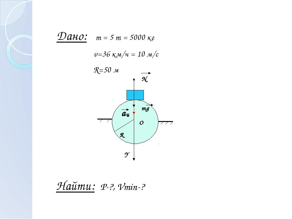Дано: m = 5 т = 5000 кг v=36 км/ч = 10 м/с R=50 м Найти: P-?, Vmin-? N mg Y...