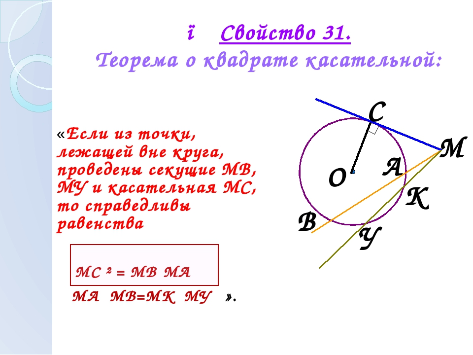 ● Свойство 31. Теорема о квадрате касательной: «Если из точки, лежащей вне кр...