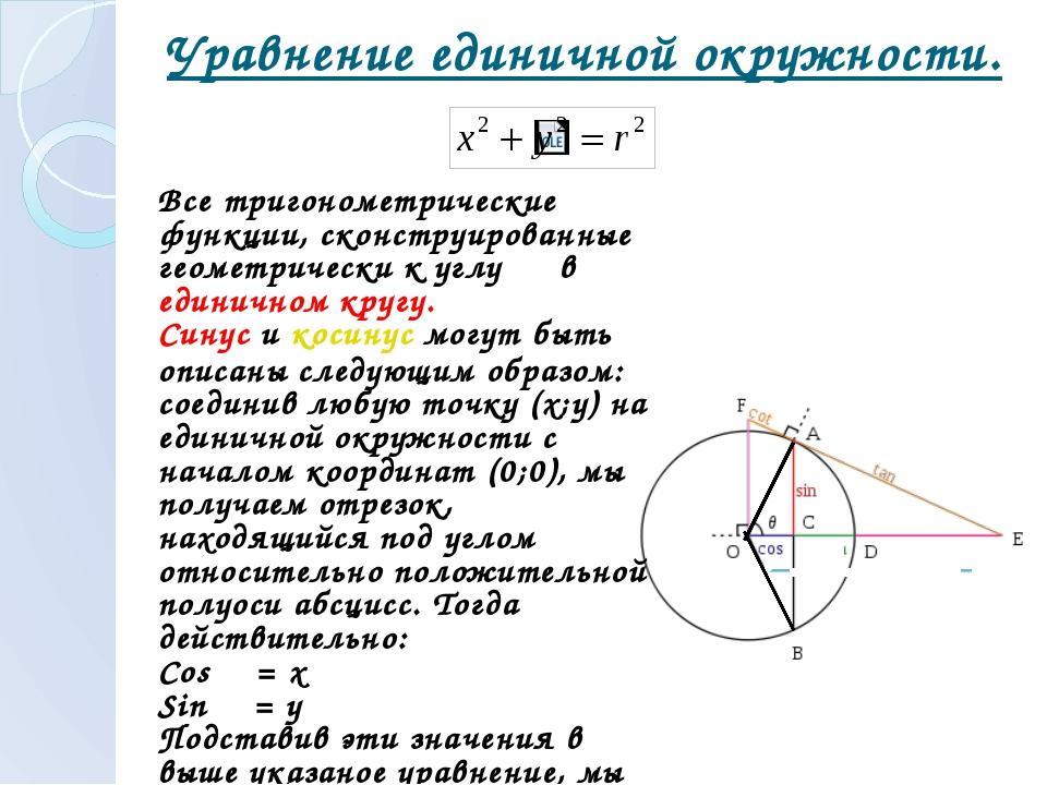 Уравнение единичной окружности. Все тригонометрические функции, сконструирова...