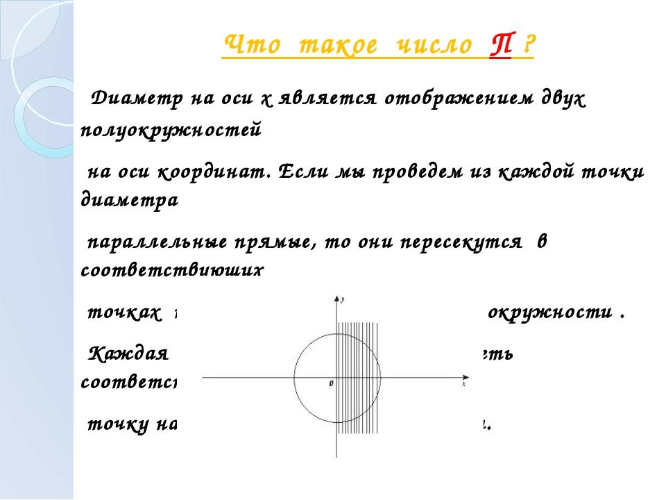 Что такое число П ? Диаметр на оси х является отображением двух полуокружнос...