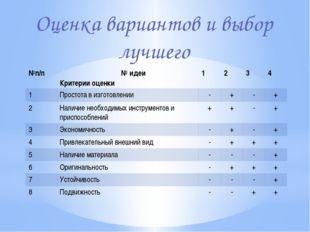 Оценка вариантов и выбор лучшего №п/п № идеи Критерии оценки 1 2 3 4 1 Просто