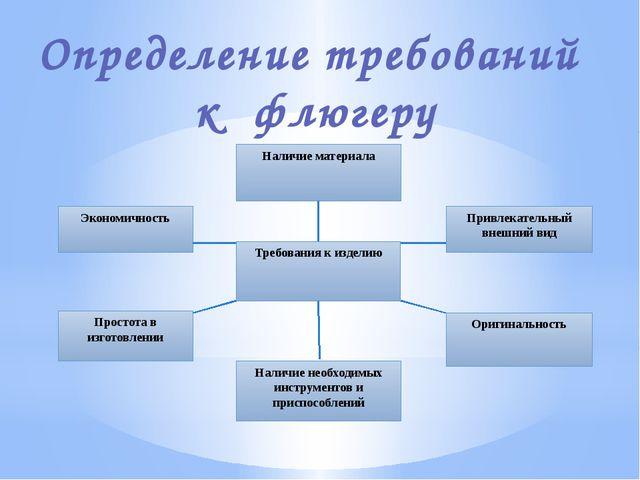 Определение требований к флюгеру Наличие материала Экономичность Требования к...