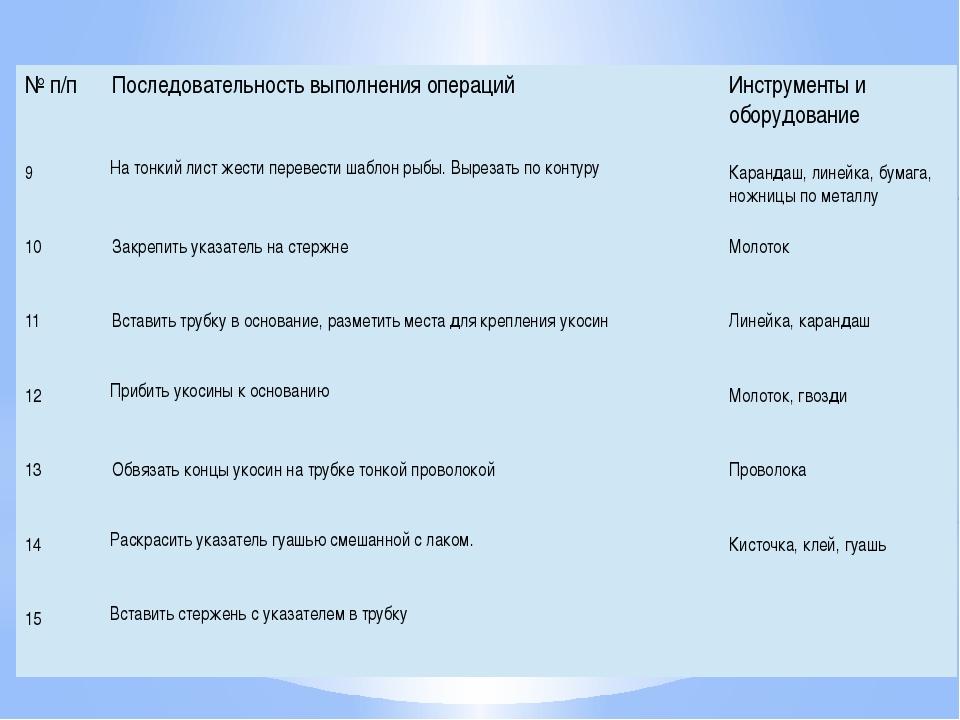 №п/п Последовательность выполнения операций Инструменты и оборудование 9 На т...