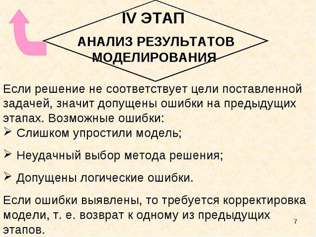* IV ЭТАП Если решение не соответствует цели поставленной задачей, значит доп...