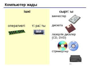 Компьютер жады ішкісыртқы оперативті тұрақты винчестер дискета лазерлік д