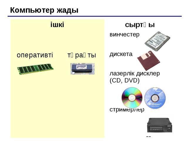 Компьютер жады ішкісыртқы оперативті тұрақты винчестер дискета лазерлік д...