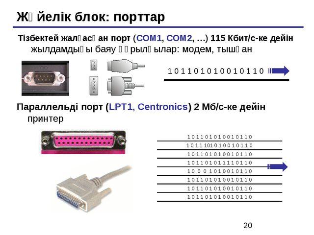 Жүйелік блок: порттар Тізбектей жалғасқан порт (COM1, COM2, …) 115 Кбит/с-ке...