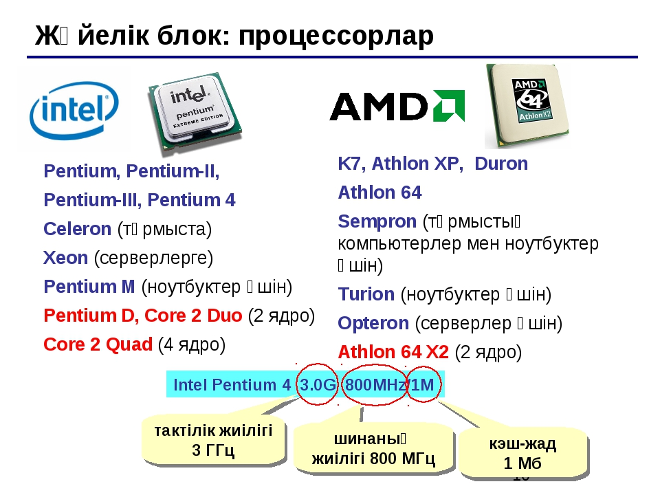 Жүйелік блок: процессорлар Pentium, Pentium-II, Pentium-III, Pentium 4 Celero...