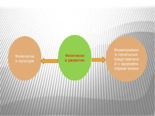 Физическое развитие Физическая культура Формирование начальных представлений