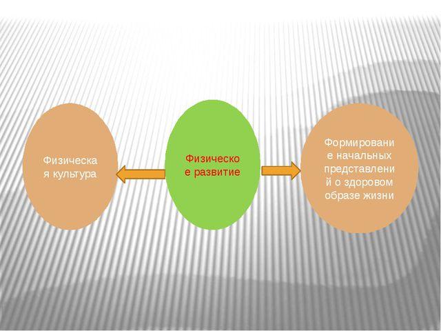 Физическое развитие Физическая культура Формирование начальных представлений...