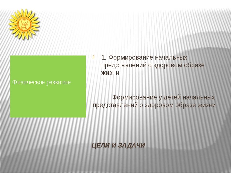 ЦЕЛИ И ЗАДАЧИ 1. Формирование начальных представлений о здоровом образе жизни...