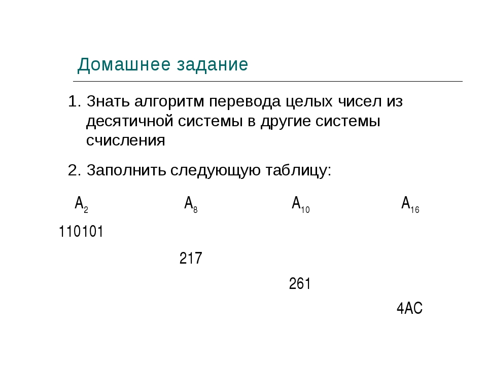 Домашнее задание 1. Знать алгоритм перевода целых чисел из десятичной системы...