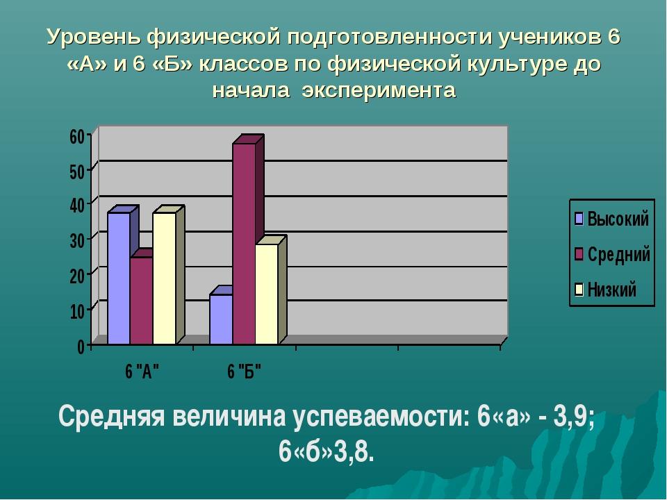 Уровень физической подготовленности учеников 6 «А» и 6 «Б» классов по физичес...