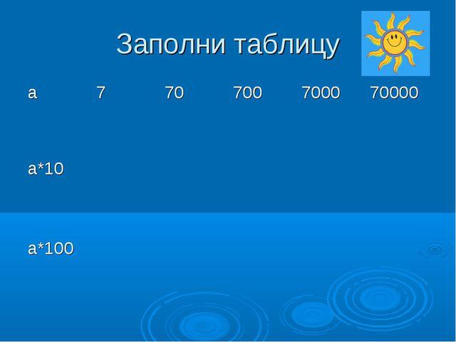 Заполни таблицу а770700700070000 а*10 а*100