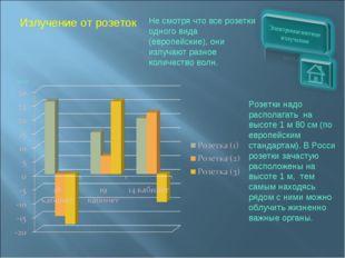 Излучение от розеток Розетки надо располагать на высоте 1 м 80 см (по европей