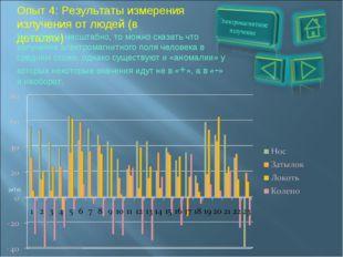 Опыт 4: Результаты измерения излучения от людей (в деталях) (мТл) Если брать