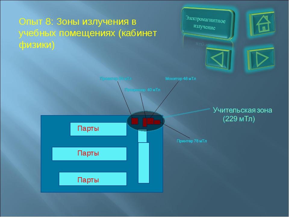 Парты Парты Парты Опыт 8: Зоны излучения в учебных помещениях (кабинет физики)