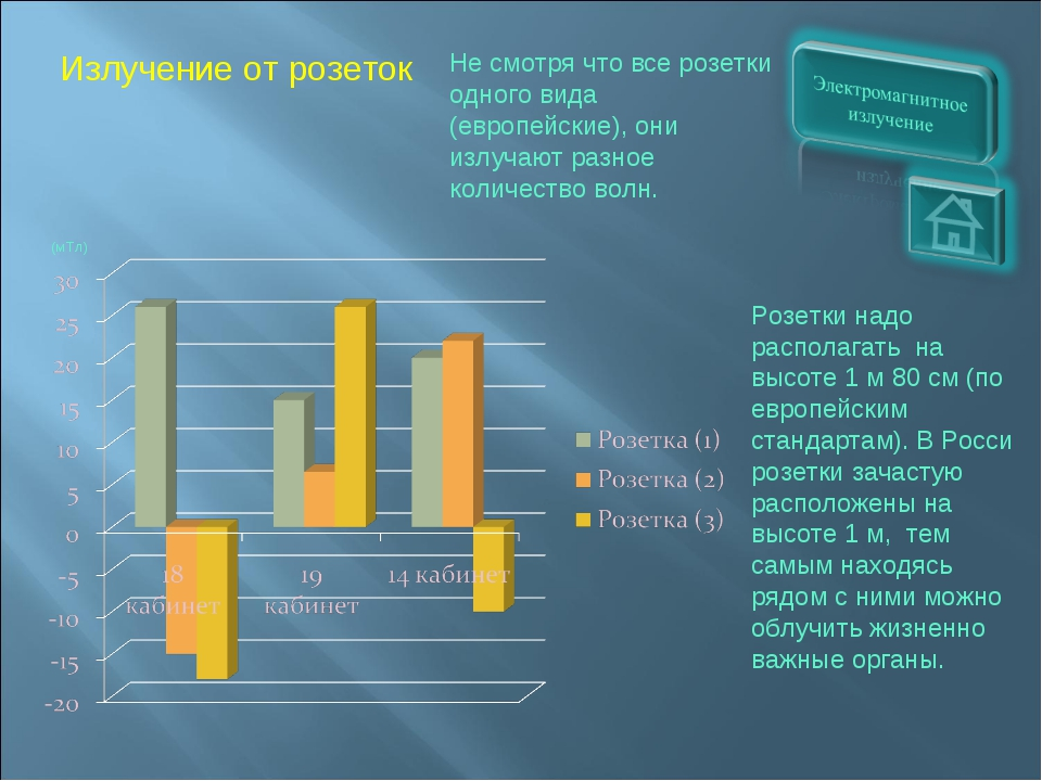 Излучение от розеток Розетки надо располагать на высоте 1 м 80 см (по европей...