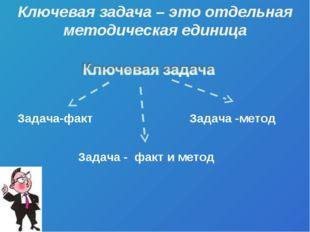 Задача-факт Задача -метод Задача - факт и метод Ключевая задача – это отдельн
