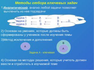Методы отбора ключевых задач 3)Метод исключения и дополнения 2) Основан на ум