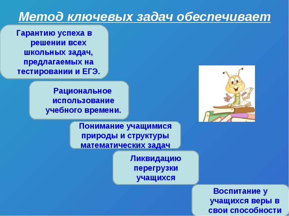Метод ключевых задач обеспечивает Понимание учащимися природы и структуры мат...