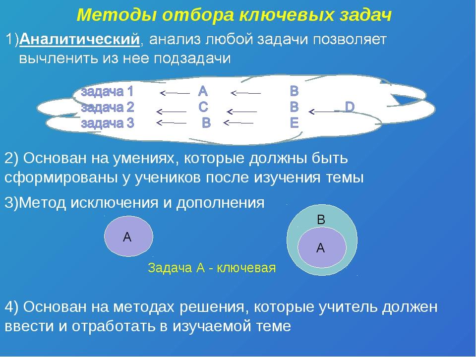 Методы отбора ключевых задач 3)Метод исключения и дополнения 2) Основан на ум...