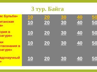 3 тур. Байга «Тарас Бульба» 10 20 30 40 50 «Капитанская дочка» 10 20 30 40 50