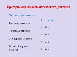 Критерии оценки математического диктанта Число верных ответов 8 верных ответо