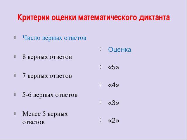 Критерии оценки математического диктанта Число верных ответов 8 верных ответо...