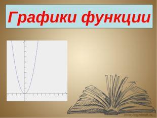 Графики функции