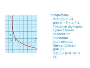 Логарифмы определены дляa> 0 иa≠ 1. Графики функции существенно зависят о