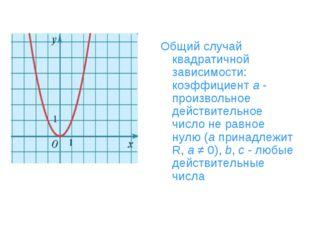 Общий случай квадратичной зависимости: коэффициентa- произвольное действите