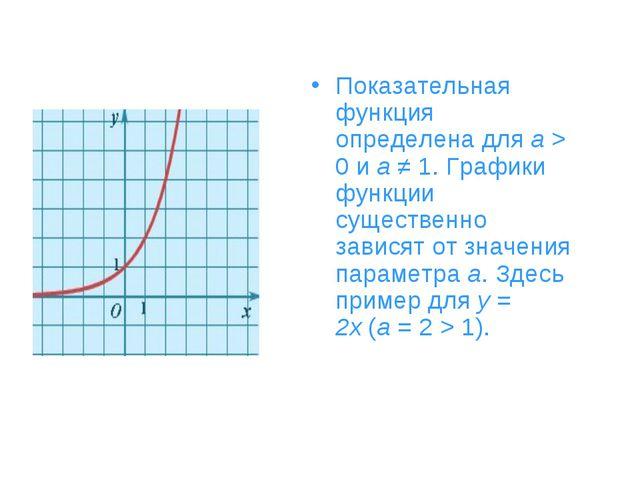 Показательная функция определена дляa> 0 иa≠ 1. Графики функции существен...