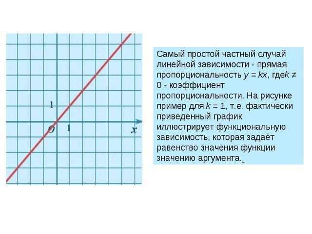 коэффициент пропорциональности. На рисунке пример дляk= 1, т.е. фактически...