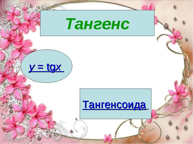 Тангенс y= tgx Тангенсоида