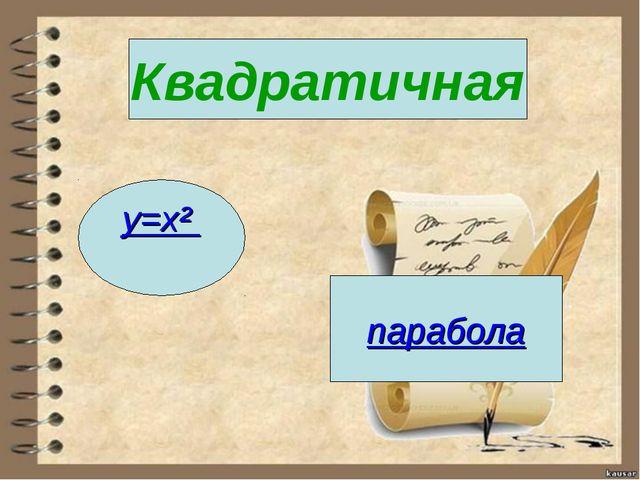 Кв Квадратичная y=х² парабола