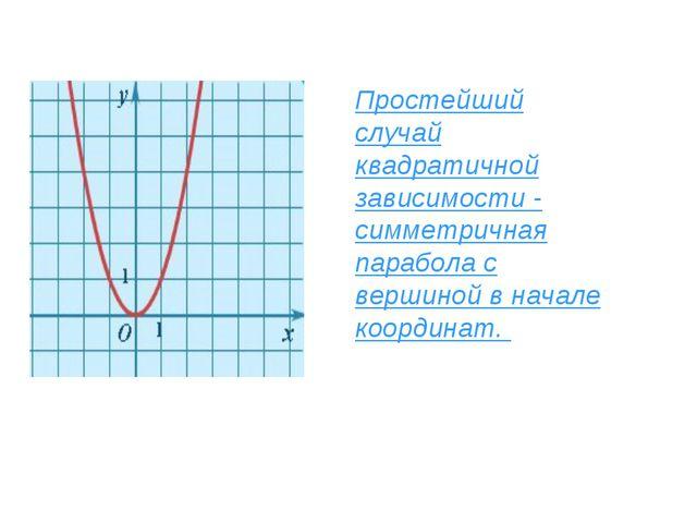 Простейший случай квадратичной зависимости - симметричная парабола с вершиной...