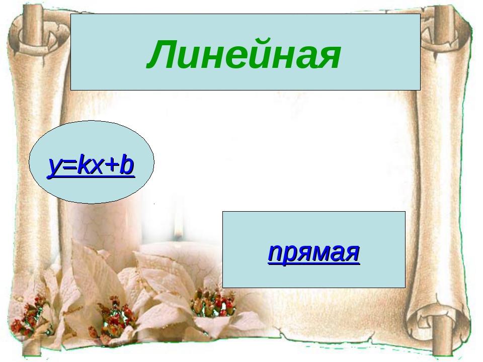 Линейная y=kx+b прямая
