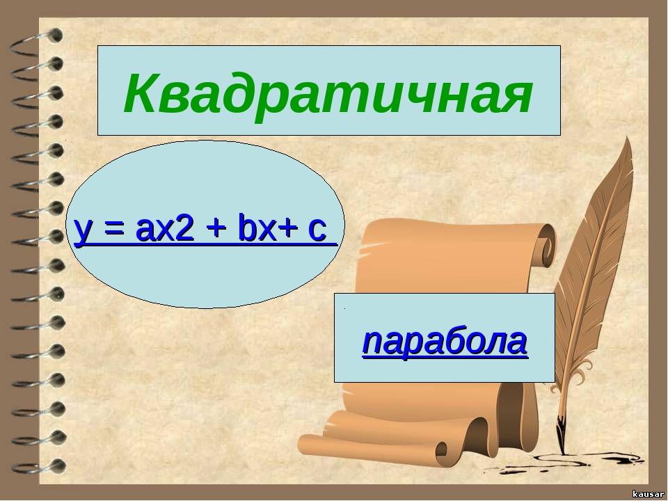 Квадратичная парабола y = ax2+bx+c